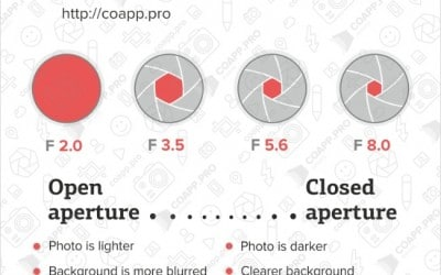 photography tip 1