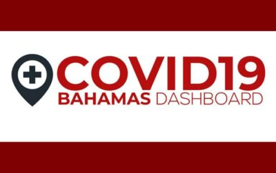 bahamas covid travel restrictions